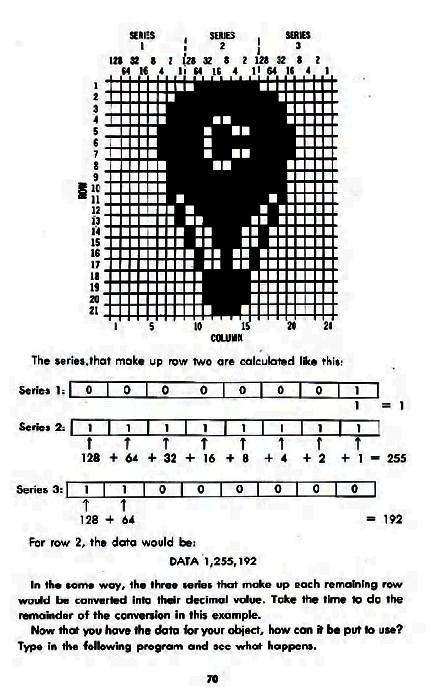 Sprite-C64