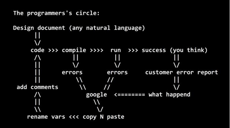 ده توصیه برای برنامهنویسان جوان